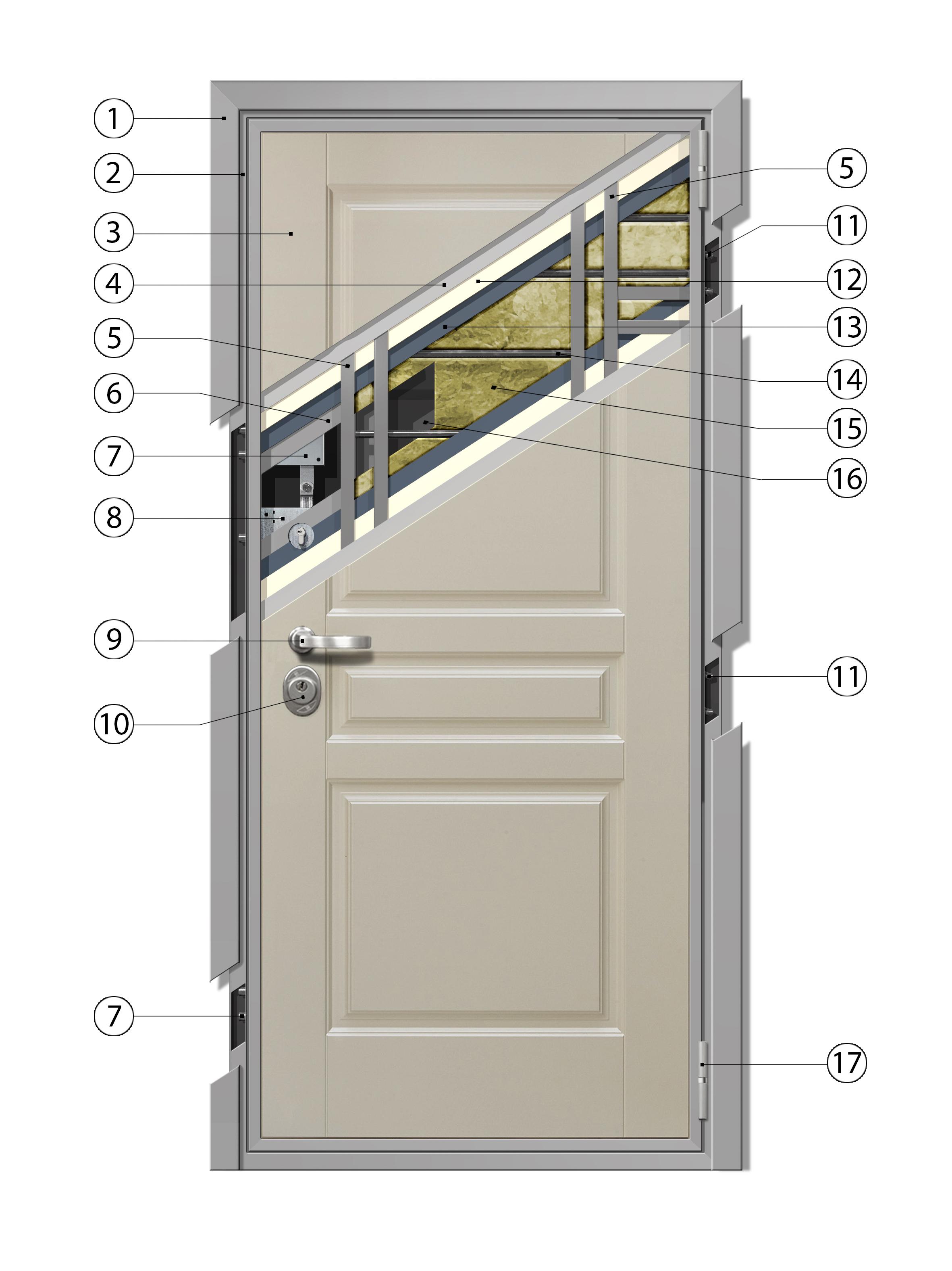 Конструкции повышенной взломостойкости серии K95