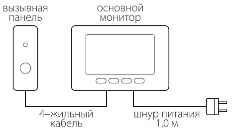 "Комплект с установкой видеодомофона COMMAX CDV-70 M 7"""