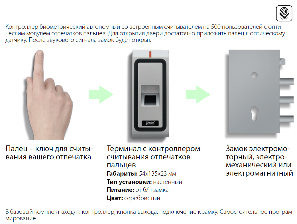 Cистема контроля доступа БИОМЕТРИЯ «Стандарт»