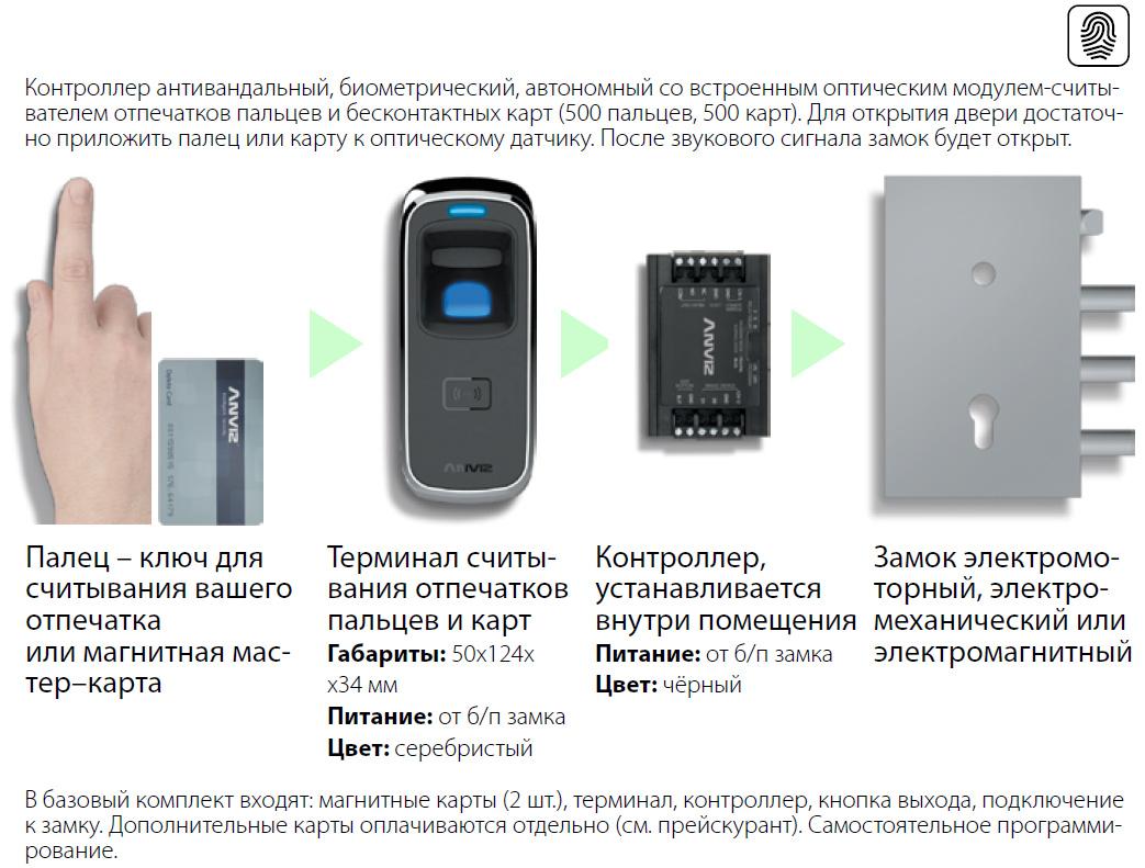 Cистема контроля доступа БИОМЕТРИЯ «Уличная»