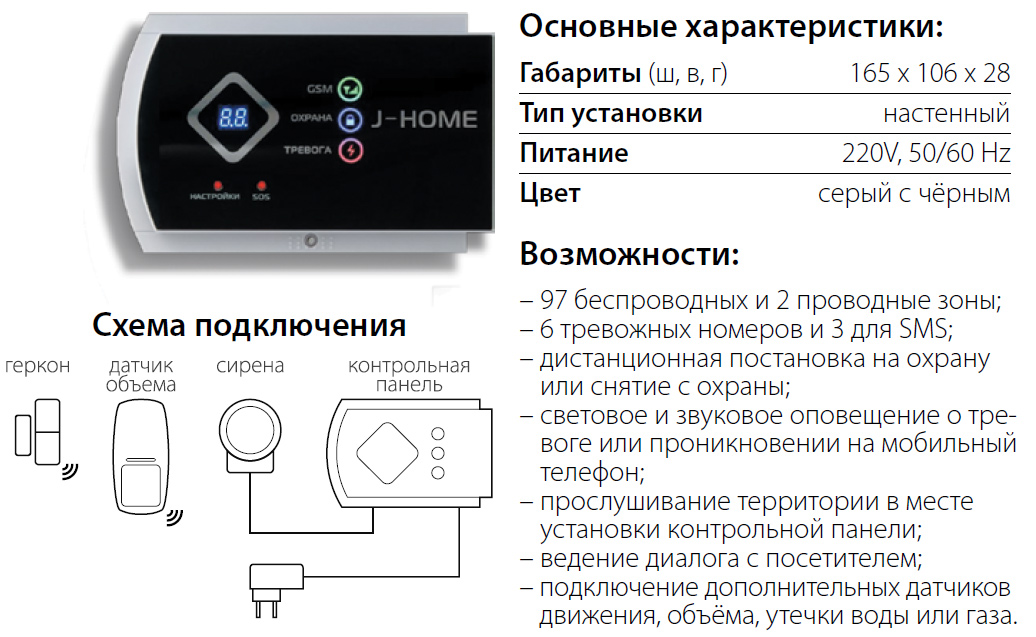 Контрольная панель GSM J-HOME (Сигнализация)